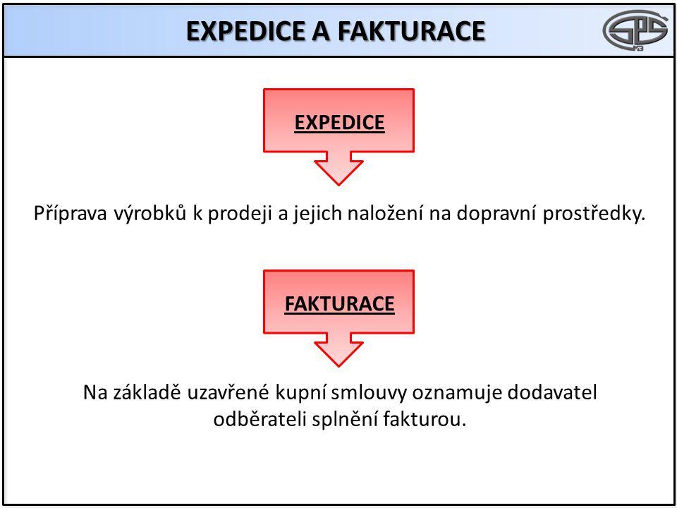 EXPEDICE A FAKTURACE Příprava výrobků k prodeji a jejich naložení na dopravní prostředky.