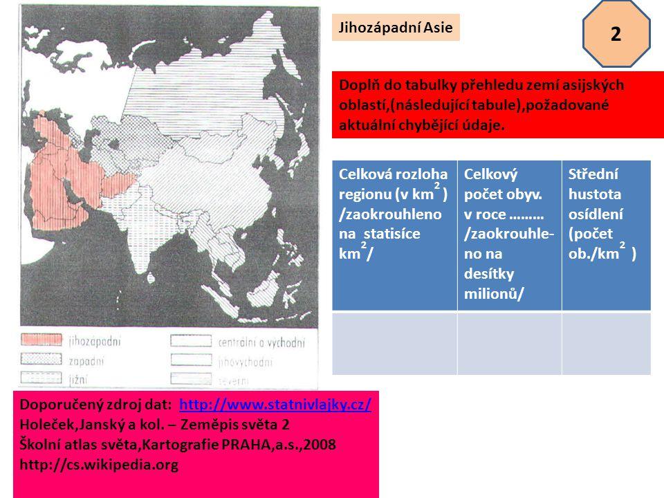 Doplň do tabulky přehledu zemí asijských oblastí,(následující tabule),požadované aktuální chybějící údaje.