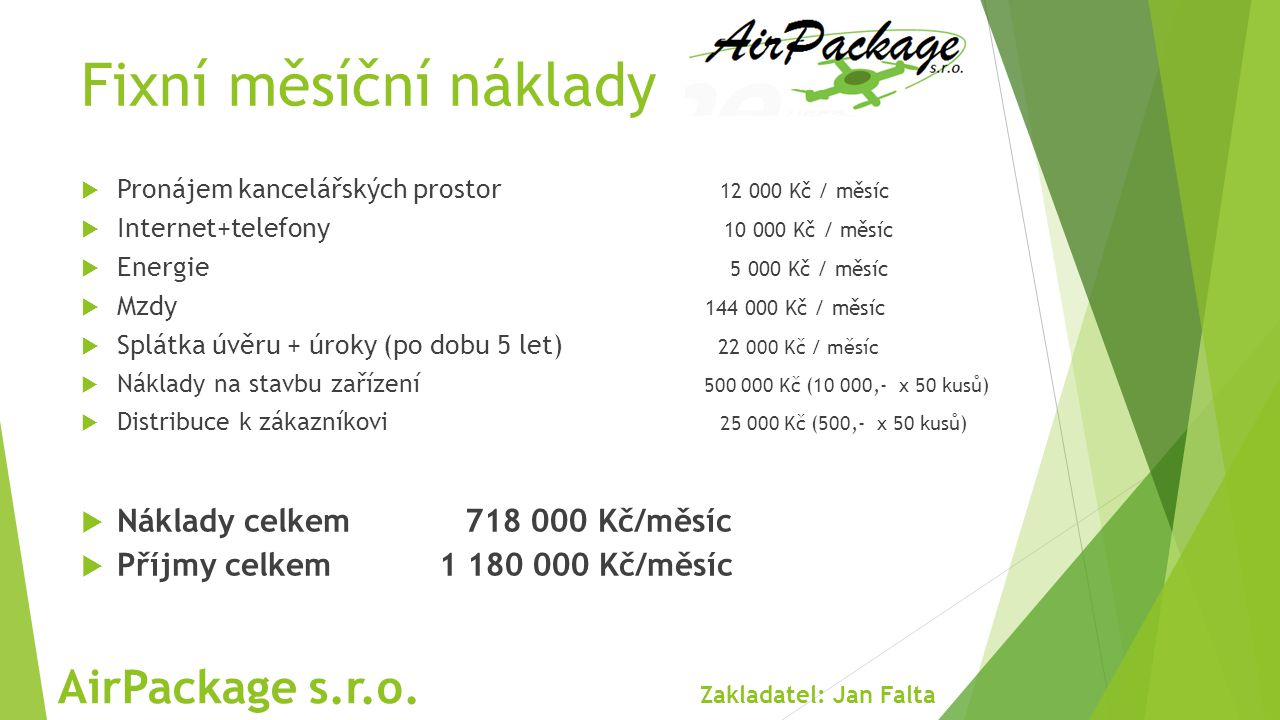 Fixní měsíční náklady  Pronájem kancelářských prostor 12 000 Kč / měsíc  Internet+telefony 10 000 Kč / měsíc  Energie 5 000 Kč / měsíc  Mzdy 144 000 Kč / měsíc  Splátka úvěru + úroky (po dobu 5 let) 22 000 Kč / měsíc  Náklady na stavbu zařízení 500 000 Kč (10 000,- x 50 kusů)  Distribuce k zákazníkovi 25 000 Kč (500,- x 50 kusů)  Náklady celkem 718 000 Kč/měsíc  Příjmy celkem 1 180 000 Kč/měsíc AirPackage s.r.o.