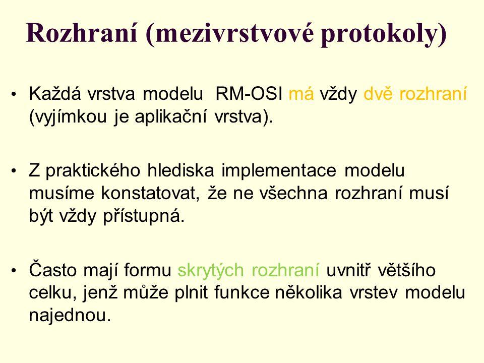 Rozhraní (mezivrstvové protokoly) Každá vrstva modelu RM-OSI má vždy dvě rozhraní (vyjímkou je aplikační vrstva).