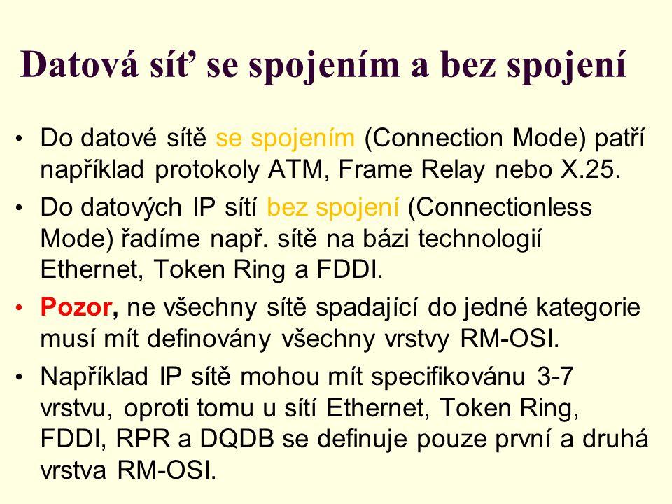 Datová síť se spojením a bez spojení Do datové sítě se spojením (Connection Mode) patří například protokoly ATM, Frame Relay nebo X.25.