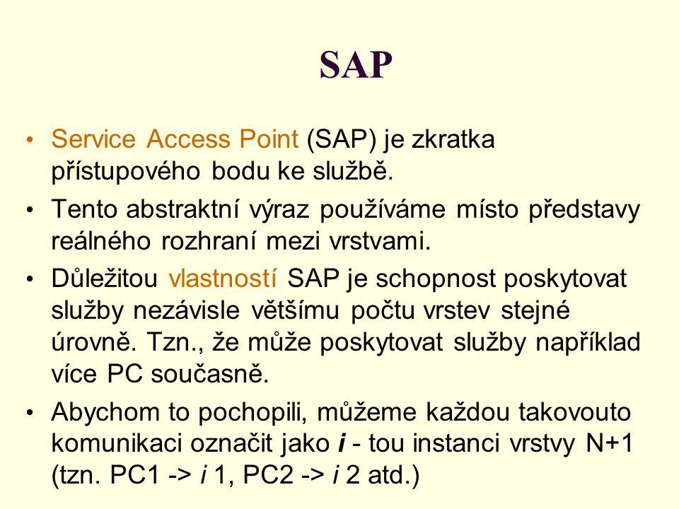 SAP Service Access Point (SAP) je zkratka přístupového bodu ke službě.