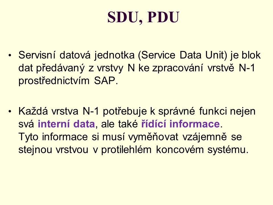 SDU, PDU Servisní datová jednotka (Service Data Unit) je blok dat předávaný z vrstvy N ke zpracování vrstvě N-1 prostřednictvím SAP.