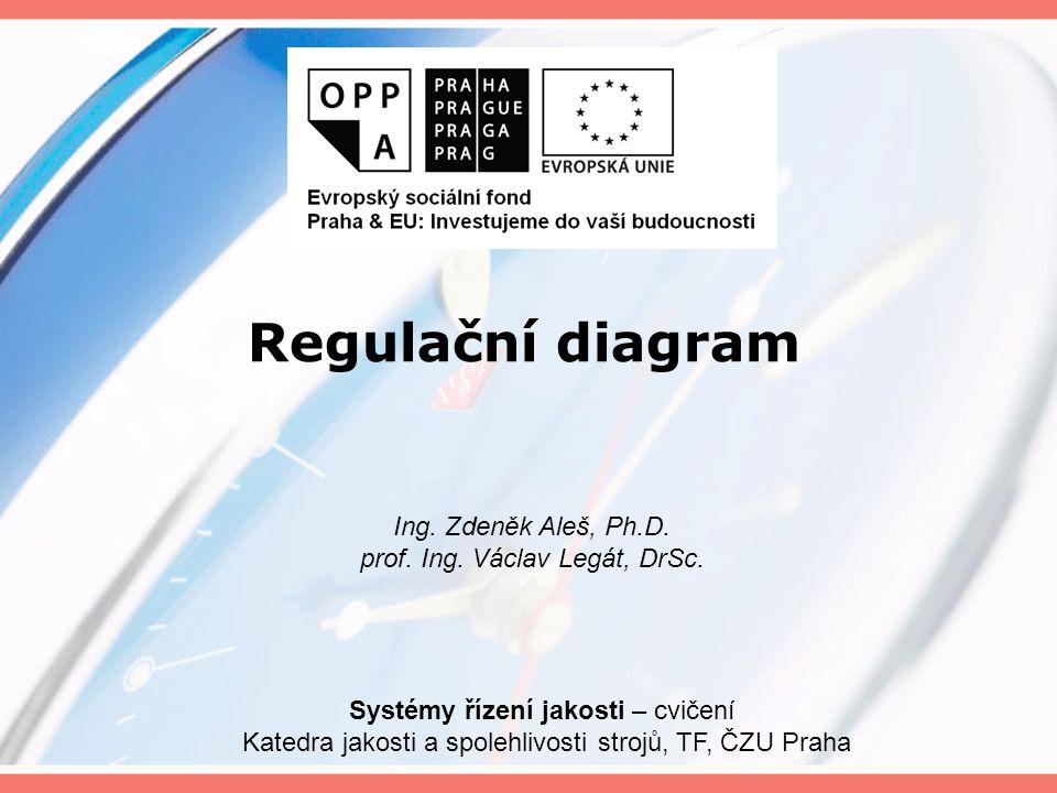 Aplikace Regulační diagram se používá pro tyto účely:  diagnóza: pro vyhodnocení stability procesu  regulace: pro určení, kdy proces vyžaduje úpravy a kdy má být ponechán tak, jak je  potvrzení: potvrdit zlepšení procesu