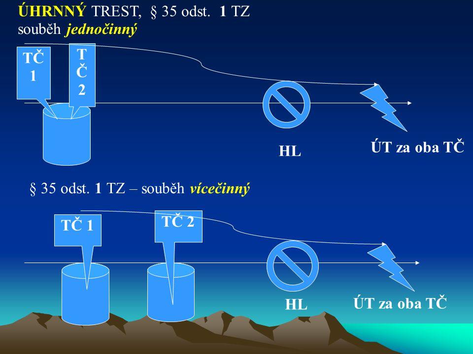 SOUHRNNÝ TREST - § 35 odst.2 TZ souběh vícečinný (tzv.