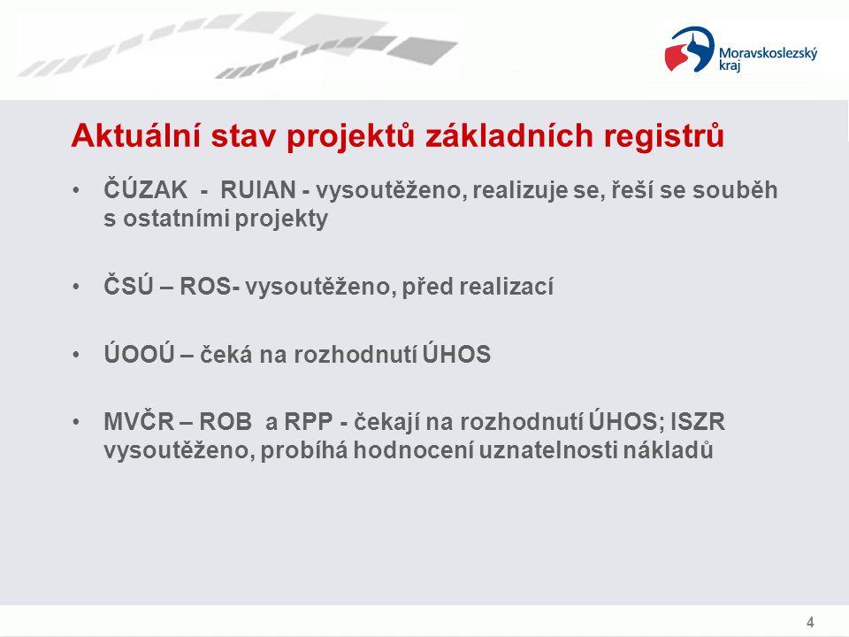 Aktuální stav projektů základních registrů ČÚZAK - RUIAN - vysoutěženo, realizuje se, řeší se souběh s ostatními projekty ČSÚ – ROS- vysoutěženo, před realizací ÚOOÚ – čeká na rozhodnutí ÚHOS MVČR – ROB a RPP - čekají na rozhodnutí ÚHOS; ISZR vysoutěženo, probíhá hodnocení uznatelnosti nákladů 4