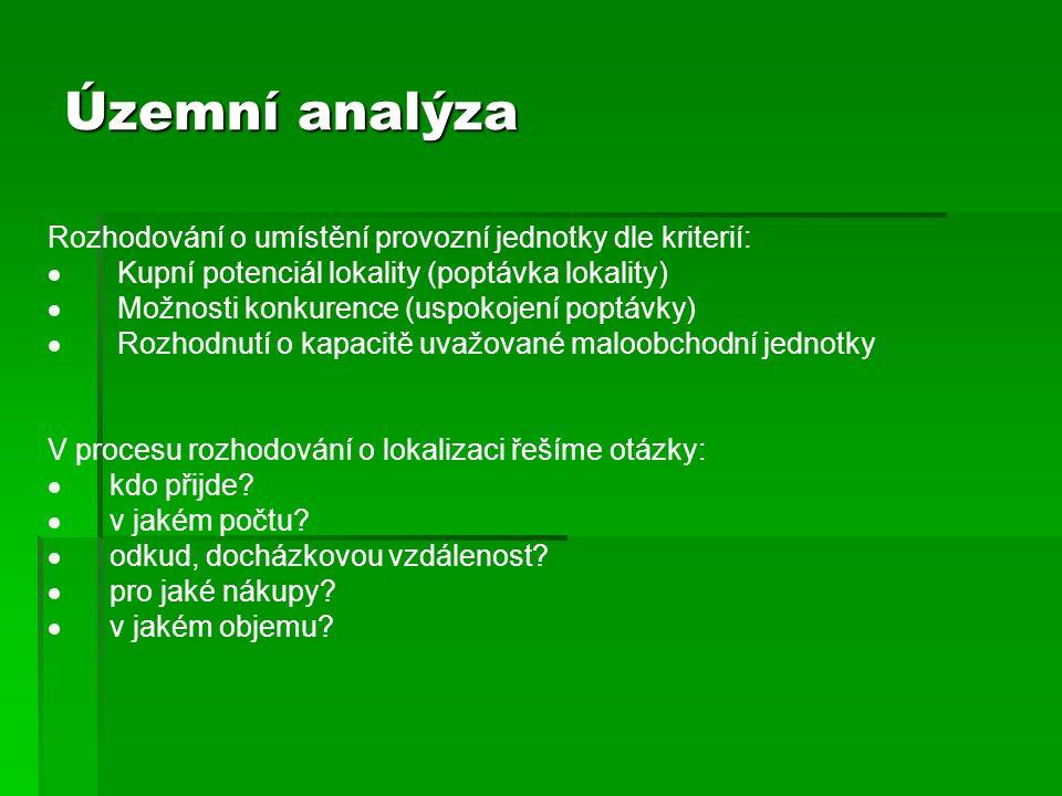 Územní analýza Rozhodování o umístění provozní jednotky dle kriterií:  Kupní potenciál lokality (poptávka lokality)  Možnosti konkurence (uspokojení
