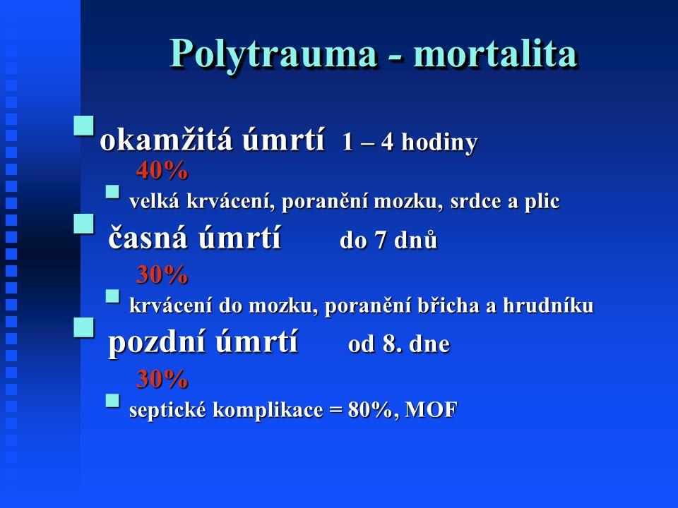 Polytrauma - mortalita  okamžitá úmrtí 1 – 4 hodiny 40%  velká krvácení, poranění mozku, srdce a plic  časná úmrtí do 7 dnů 30%  krvácení do mozku