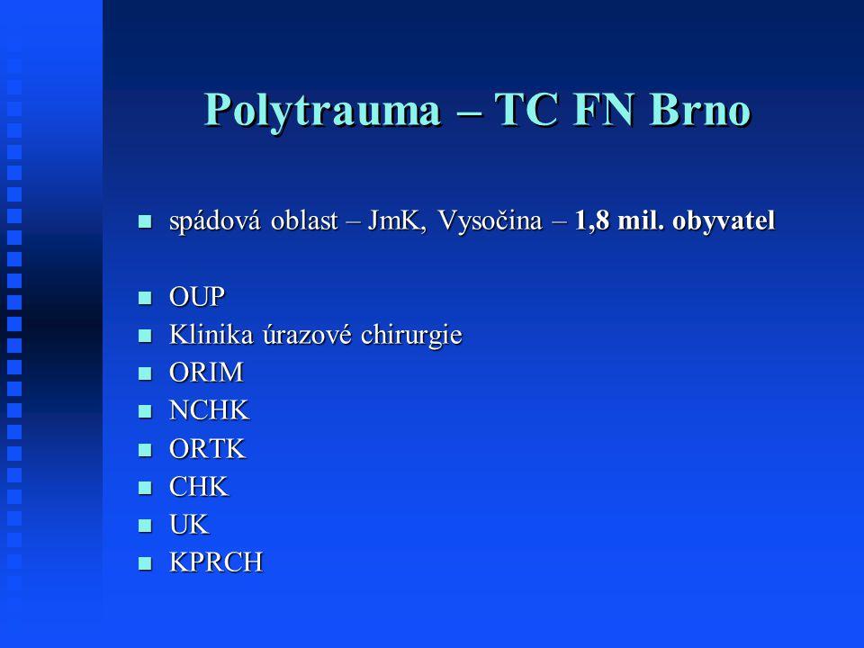 Polytrauma – TC FN Brno spádová oblast – JmK, Vysočina – 1,8 mil. obyvatel spádová oblast – JmK, Vysočina – 1,8 mil. obyvatel OUP OUP Klinika úrazové