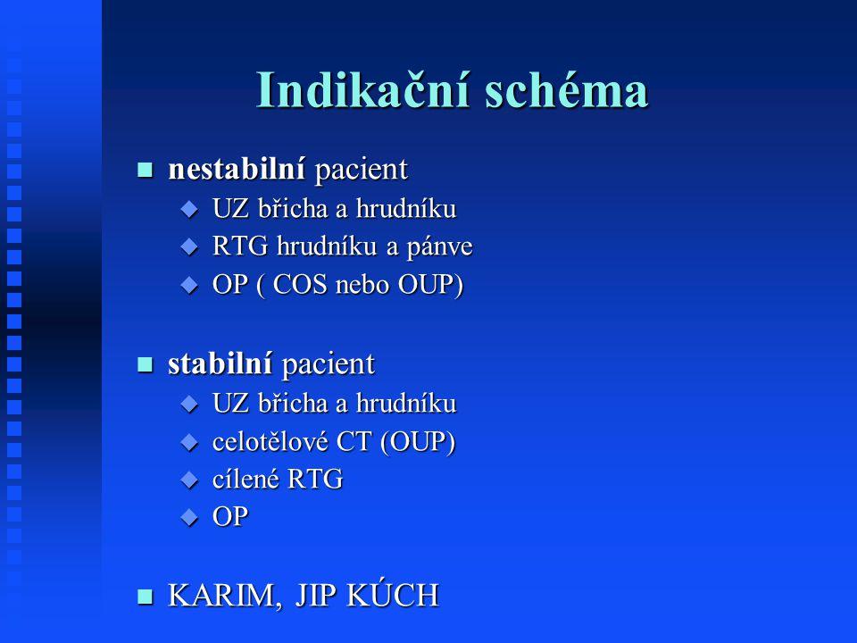 nestabilní pacient nestabilní pacient  UZ břicha a hrudníku  RTG hrudníku a pánve  OP ( COS nebo OUP) stabilní pacient stabilní pacient  UZ břicha