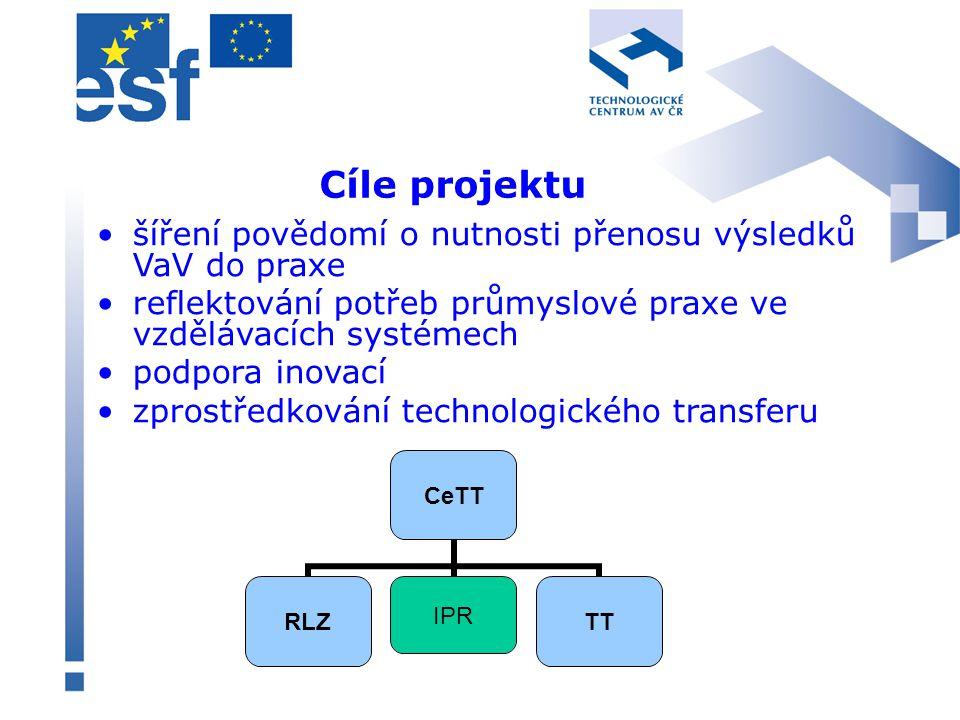 Aktivity projektu I.