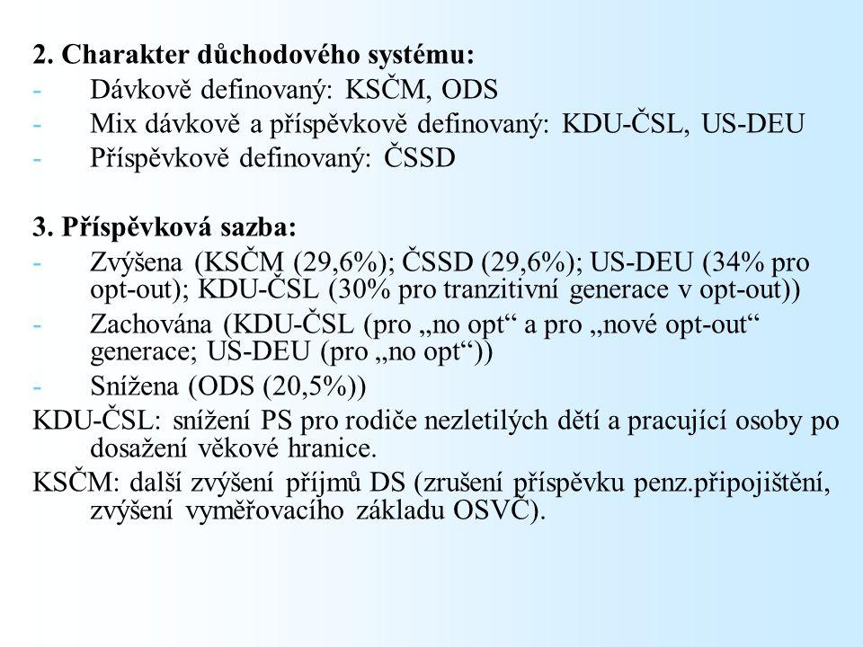 2. Charakter důchodového systému: -Dávkově definovaný: KSČM, ODS -Mix dávkově a příspěvkově definovaný: KDU-ČSL, US-DEU -Příspěvkově definovaný: ČSSD