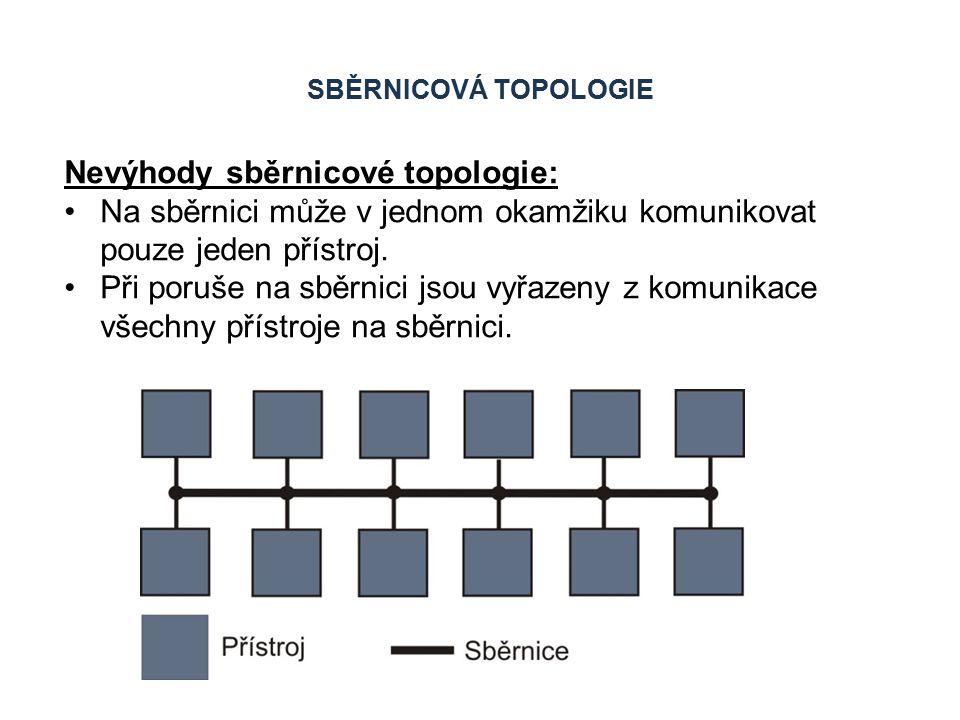 HVĚZDICOVÁ TOPOLOGIE Přístroje jsou navzájem propojeny přes centrální řídicí člen.