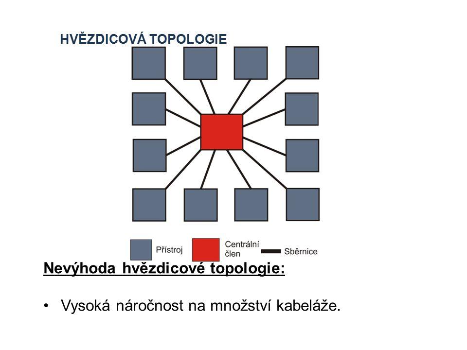 HVĚZDICOVÁ TOPOLOGIE Nevýhoda hvězdicové topologie: Vysoká náročnost na množství kabeláže.