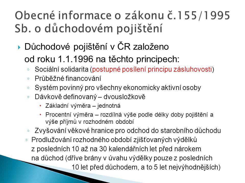  Důchodové pojištění v ČR založeno od roku 1.1.1996 na těchto principech: ◦ Sociální solidarita (postupné posílení principu zásluhovosti) ◦ Průběžné financování ◦ Systém povinný pro všechny ekonomicky aktivní osoby ◦ Dávkově definovaný – dvousložkově  Základní výměra – jednotná  Procentní výměra – rozdílná výše podle délky doby pojištění a výše příjmů v rozhodném období ◦ Zvyšování věkové hranice pro odchod do starobního důchodu ◦ Prodlužování rozhodného období zjišťovaných výdělků z posledních 10 až na 30 kalendářních let před nárokem na důchod (dříve brány v úvahu výdělky pouze z posledních 10 let před důchodem, a to 5 let nejvýhodnějších)