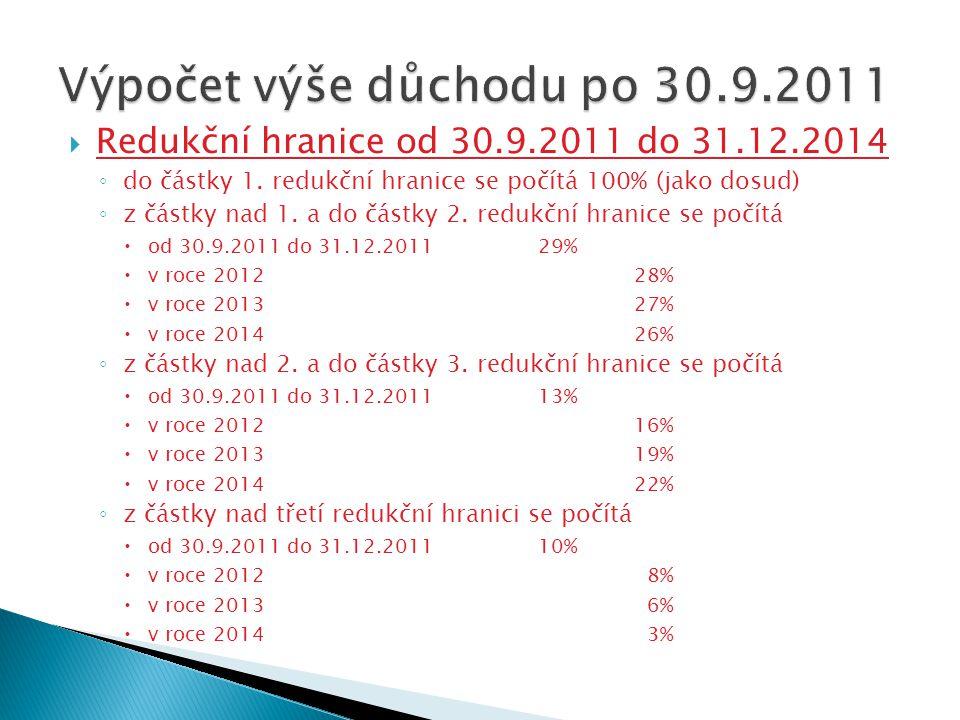  Redukční hranice pro výpočtový základ se stanoví z osobního vyměřovacího základu (OVZ) ◦ 1. redukční hranice do Kč 11.000,- = zápočet 100% ◦ 2. redu