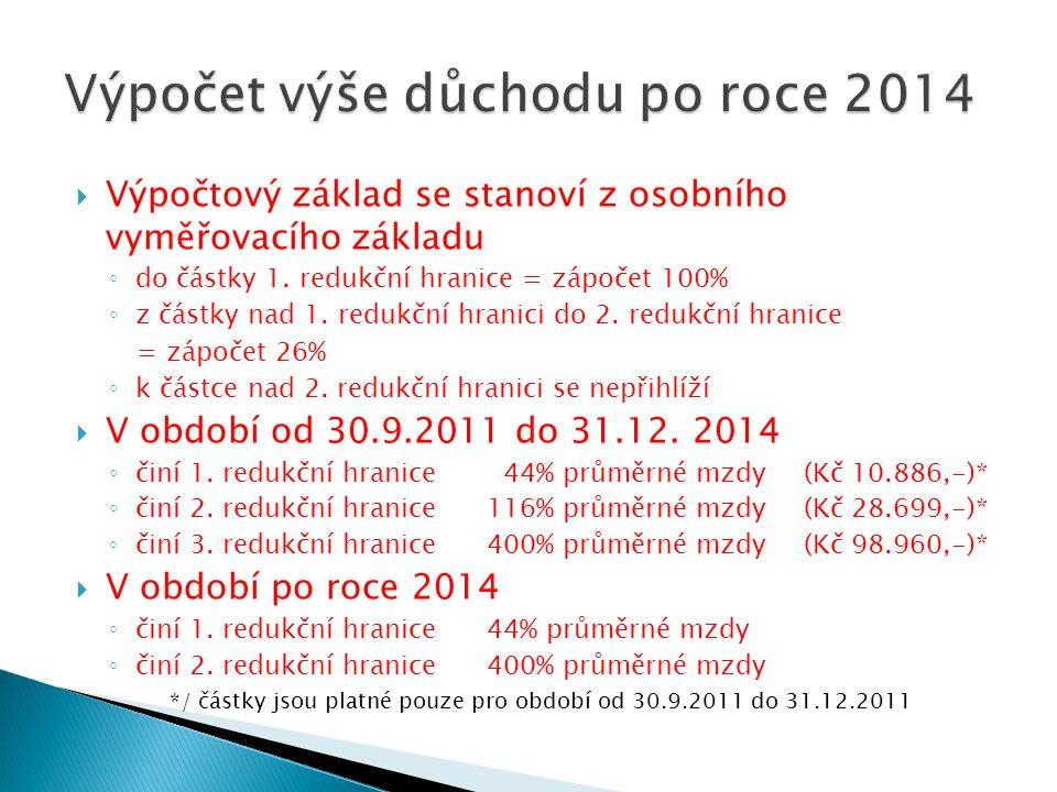  Redukční hranice od 30.9.2011 do 31.12.2014 ◦ do částky 1. redukční hranice se počítá 100% (jako dosud) ◦ z částky nad 1. a do částky 2. redukční hr
