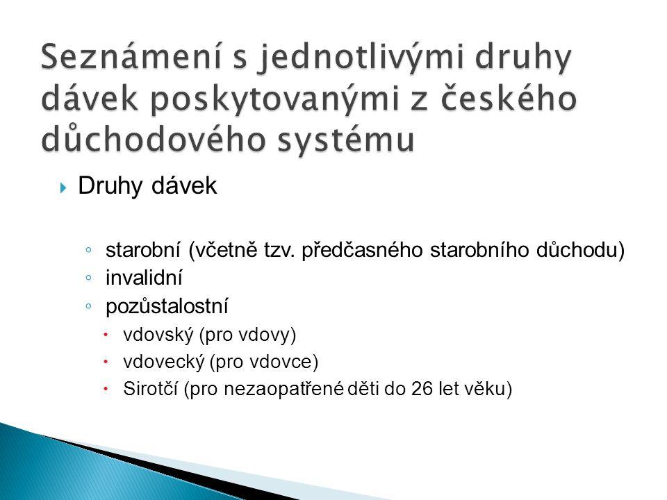  Důchodové pojištění v ČR založeno od roku 1.1.1996 na těchto principech: ◦ Sociální solidarita (postupné posílení principu zásluhovosti) ◦ Průběžné