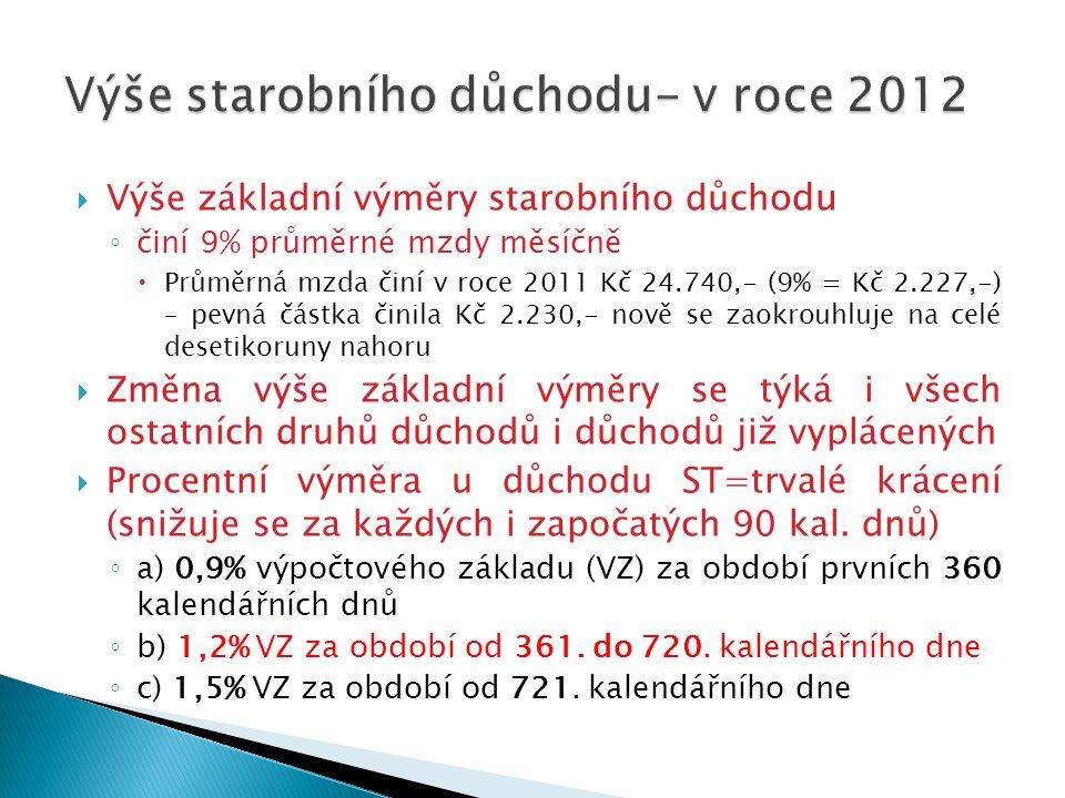  Základní výměra ◦ Jednotná výše pro všechny – od 1.1.2011 = Kč 2.230,- (od 1.8.2008 do 31.12.2010 Kč 2.170,-)  Procentní výměra ◦ Za každý dokončen
