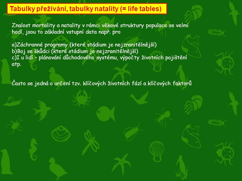 Tabulky přežívání, tabulky natality (= life tables) Znalost mortality a natality v rámci věkové struktury populace se velmi hodí, jsou to základní vst