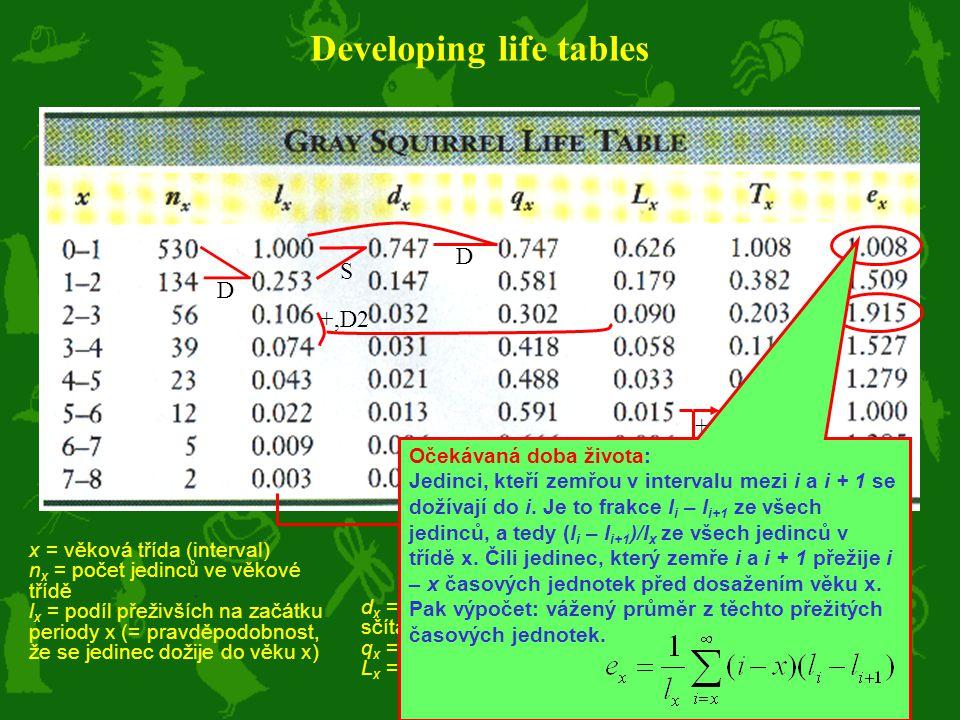 T x = time left from x on e x = life expectancy Developing life tables x = věková třída (interval) n x = počet jedinců ve věkové třídě l x = podíl pře