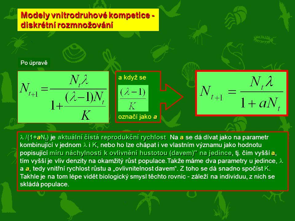 /(1+aN t )aktuální čistá reprodukční rychlosta K míru náchylnosti k ovlivnění hustotou (davem)