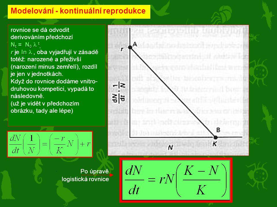 rovnice se dá odvodit derivováním předchozí N t = N 0 t N t = N 0 t, r ln r je ln, oba vyjadřují v zásadě totéž: narozené a přeživší (narození minus z
