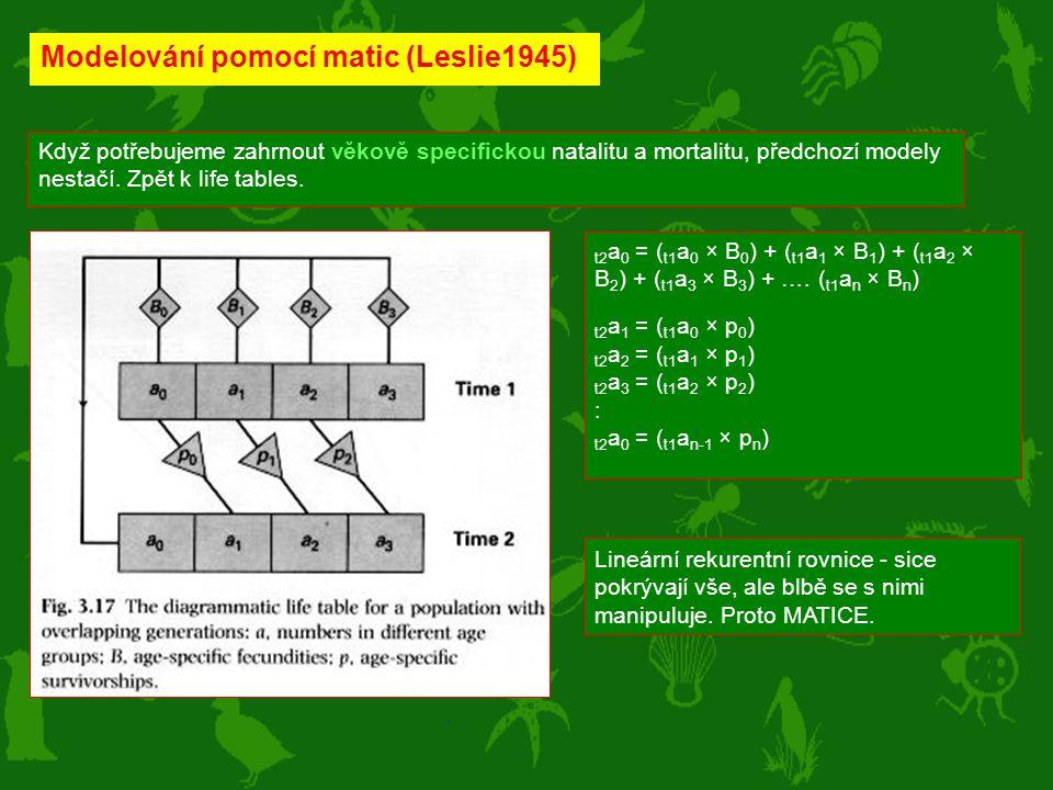Modelování pomocí matic (Leslie1945) Když potřebujeme zahrnout věkově specifickou natalitu a mortalitu, předchozí modely nestačí. Zpět k life tables.