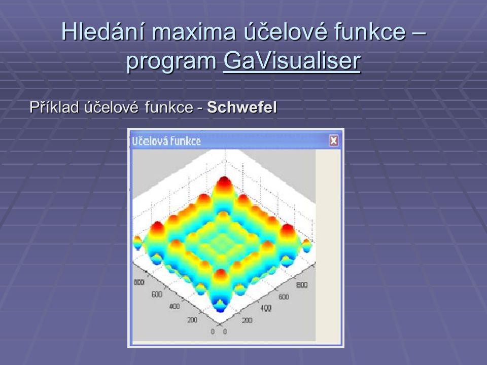 Hledání maxima účelové funkce – program GaVisualiser Příklad účelové funkce - Schwefel