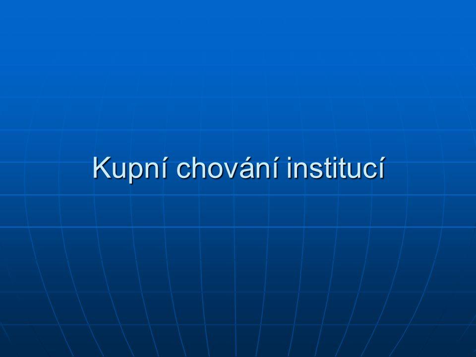 Kupní chování institucí