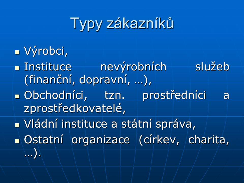 Typy zákazníků Výrobci, Výrobci, Instituce nevýrobních služeb (finanční, dopravní, …), Instituce nevýrobních služeb (finanční, dopravní, …), Obchodníc