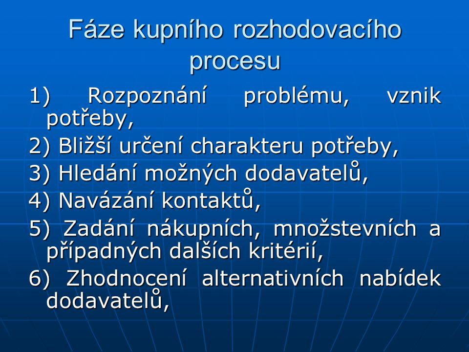 Fáze kupního rozhodovacího procesu 1) Rozpoznání problému, vznik potřeby, 2) Bližší určení charakteru potřeby, 3) Hledání možných dodavatelů, 4) Naváz