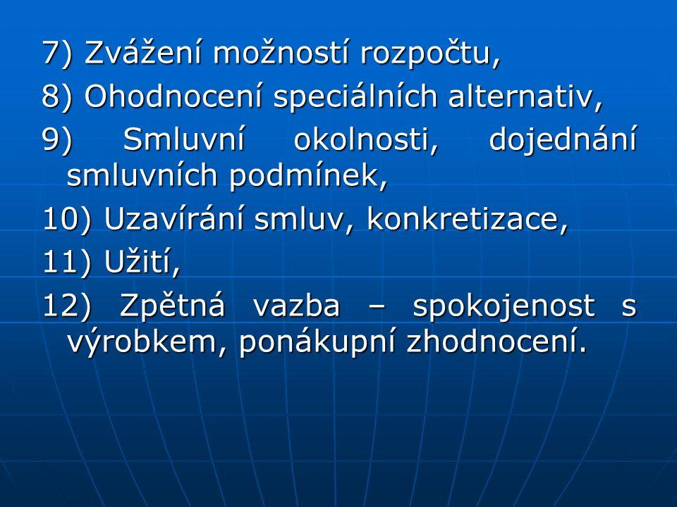 7) Zvážení možností rozpočtu, 8) Ohodnocení speciálních alternativ, 9) Smluvní okolnosti, dojednání smluvních podmínek, 10) Uzavírání smluv, konkretiz