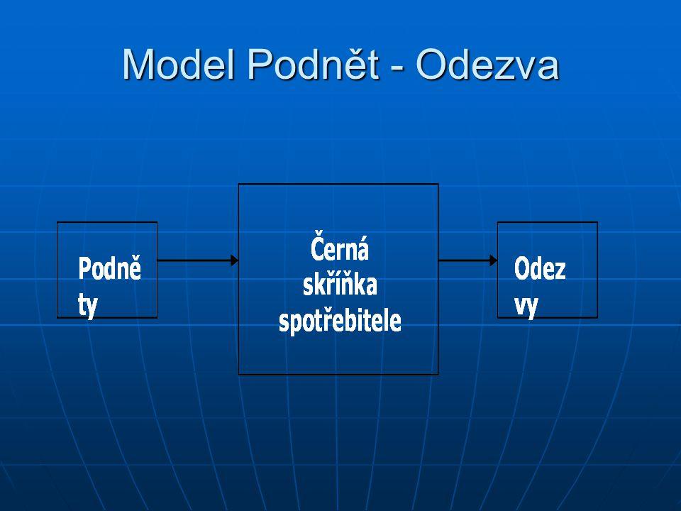 Model Podnět - Odezva
