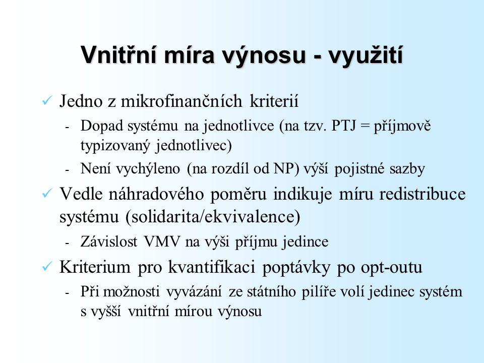 Vnitřní míra výnosu - využití Jedno z mikrofinančních kriterií - Dopad systému na jednotlivce (na tzv. PTJ = příjmově typizovaný jednotlivec) - Není v