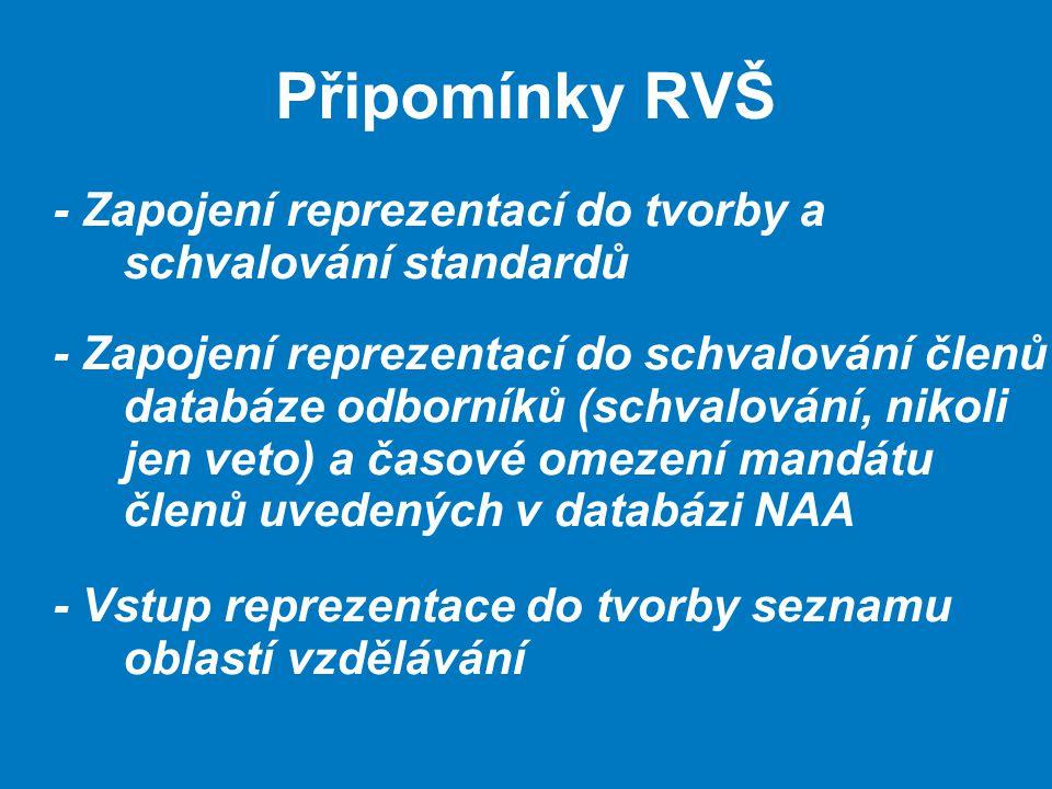 Připomínky RVŠ - Zapojení reprezentací do tvorby a schvalování standardů - Zapojení reprezentací do schvalování členů databáze odborníků (schvalování, nikoli jen veto) a časové omezení mandátu členů uvedených v databázi NAA - Vstup reprezentace do tvorby seznamu oblastí vzdělávání