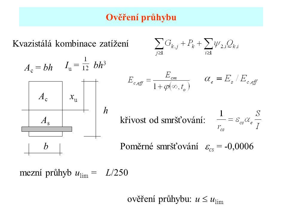 Ověření průhybu xuxu AsAs b I u = bh 3 h AcAc A c = bh Poměrné smršťování  cs = -0,0006 Kvazistálá kombinace zatížení L/250mezní průhyb u lim = křivo