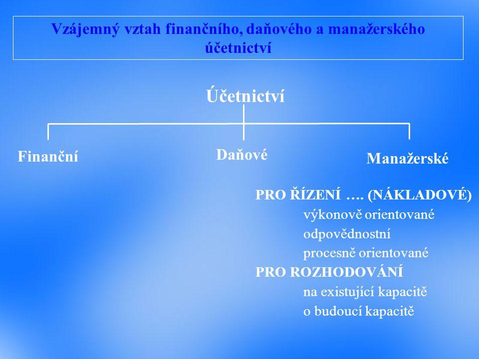 Vzájemný vztah finančního, daňového a manažerského účetnictví Účetnictví Finanční Daňové Manažerské PRO ŘÍZENÍ …. (NÁKLADOVÉ) výkonově orientované odp