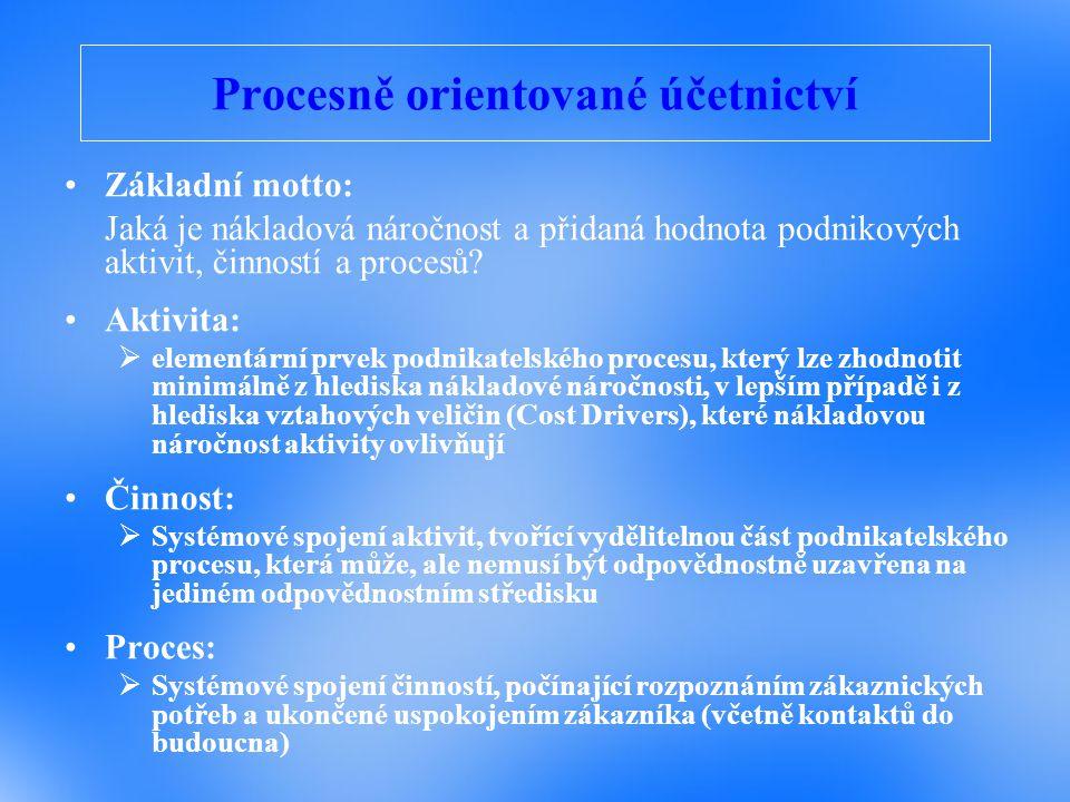 Procesně orientované účetnictví Základní motto: Jaká je nákladová náročnost a přidaná hodnota podnikových aktivit, činností a procesů? Aktivita:  ele