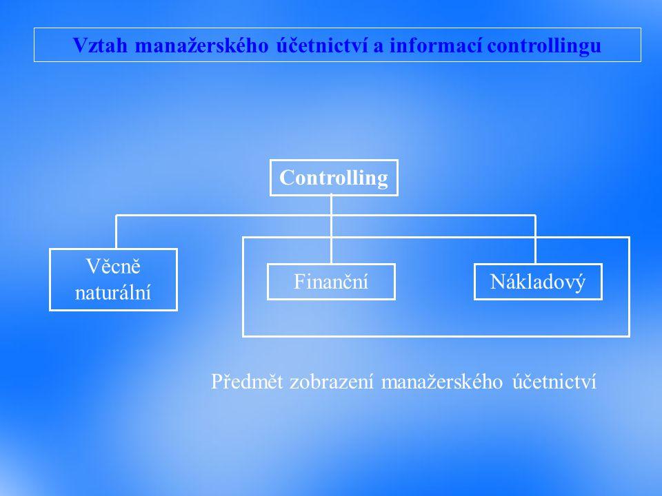Vztah manažerského účetnictví a informací controllingu Controlling Věcně naturální FinančníNákladový Předmět zobrazení manažerského účetnictví