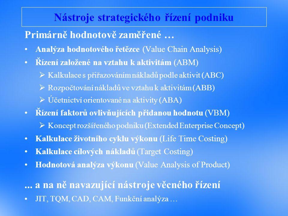 Nástroje strategického řízení podniku Primárně hodnotově zaměřené … Analýza hodnotového řetězce (Value Chain Analysis) Řízení založené na vztahu k aktivitám (ABM)  Kalkulace s přiřazováním nákladů podle aktivit (ABC)  Rozpočtování nákladů ve vztahu k aktivitám (ABB)  Účetnictví orientované na aktivity (ABA) Řízení faktorů ovlivňujících přidanou hodnotu (VBM)  Koncept rozšířeného podniku (Extended Enterprise Concept) Kalkulace životního cyklu výkonu (Life Time Costing) Kalkulace cílových nákladů (Target Costing) Hodnotová analýza výkonu (Value Analysis of Product)...