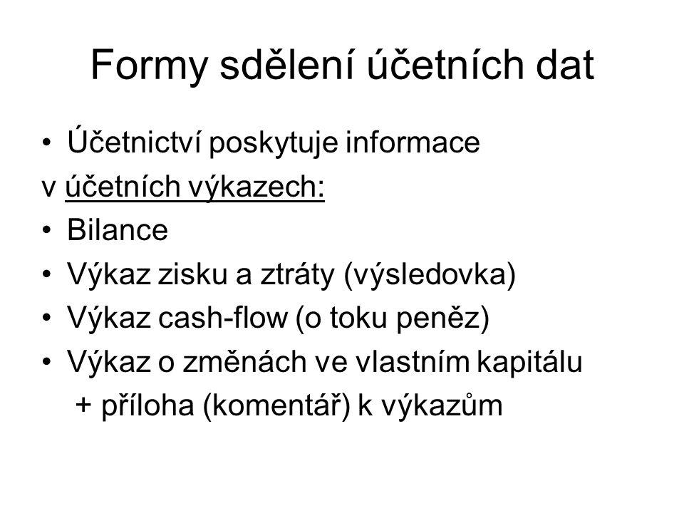 Formy sdělení účetních dat Účetnictví poskytuje informace v účetních výkazech: Bilance Výkaz zisku a ztráty (výsledovka) Výkaz cash-flow (o toku peněz