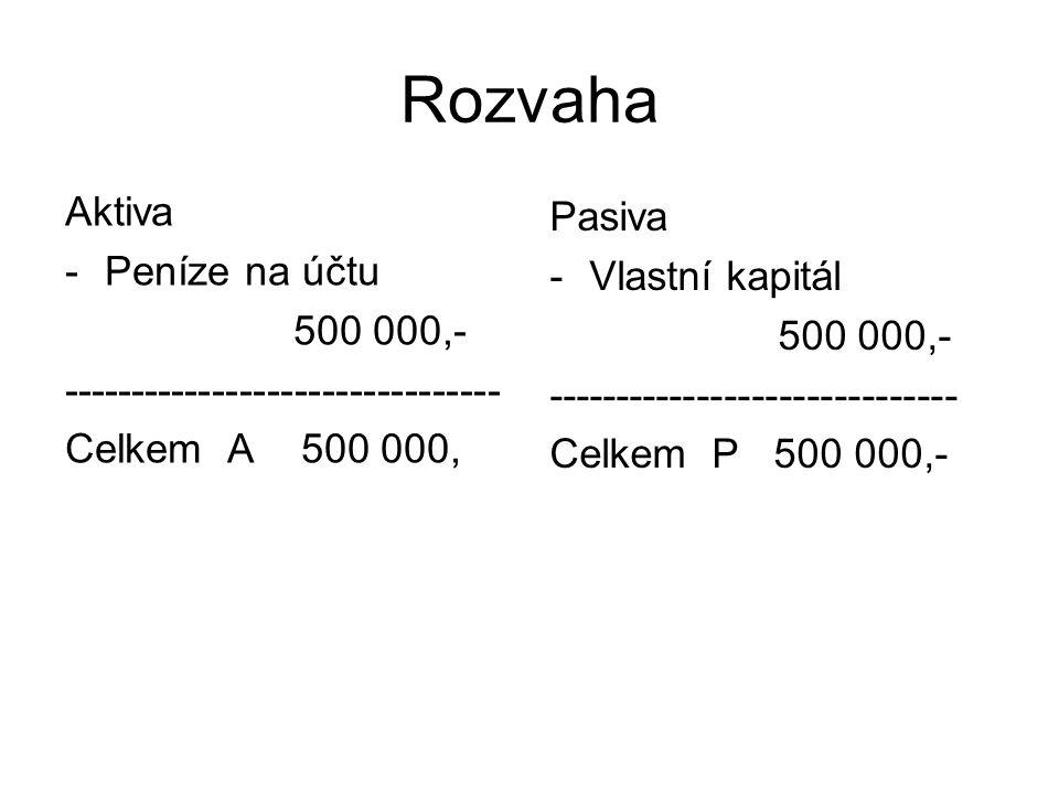 Rozvaha Aktiva -Peníze na účtu 500 000,- -------------------------------- Celkem A 500 000, Pasiva -Vlastní kapitál 500 000,- ------------------------