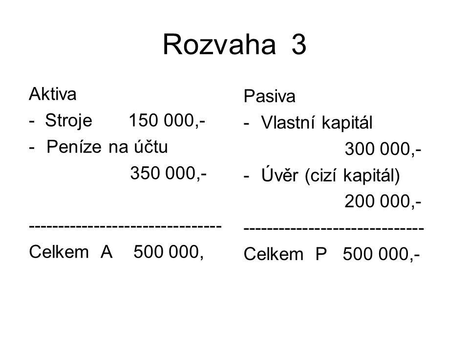Rozvaha 3 Aktiva - Stroje 150 000,- -Peníze na účtu 350 000,- -------------------------------- Celkem A 500 000, Pasiva -Vlastní kapitál 300 000,- -Úv