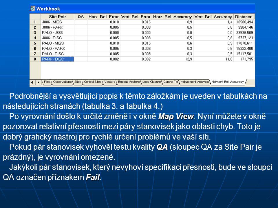 Podrobnější a vysvětlující popis k těmto záložkám je uveden v tabulkách na následujících stranách (tabulka 3.