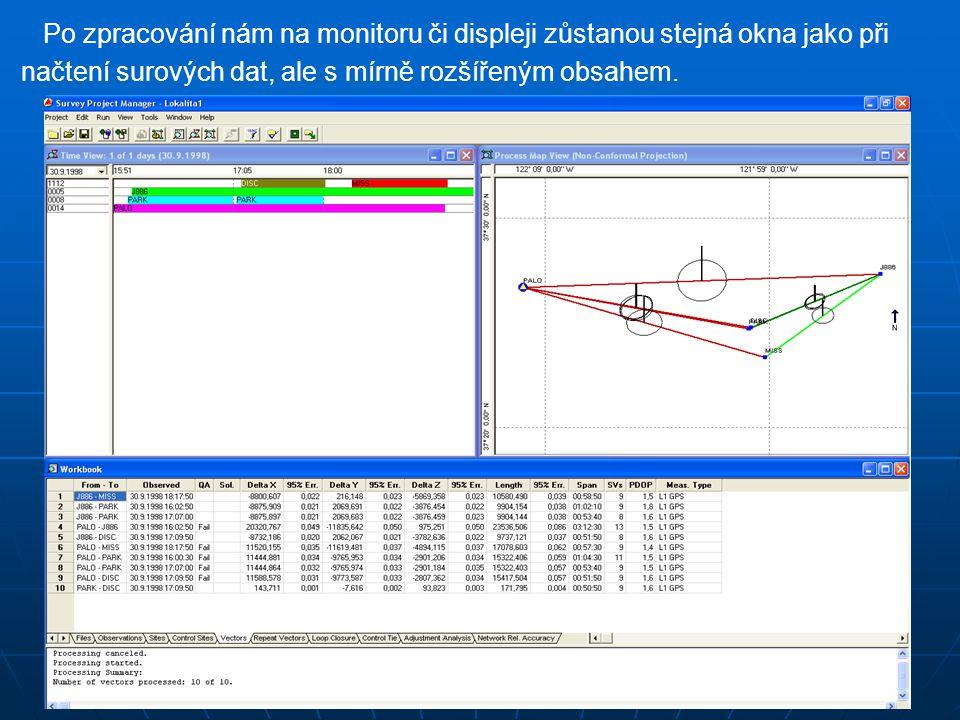 Po zpracování nám na monitoru či displeji zůstanou stejná okna jako při načtení surových dat, ale s mírně rozšířeným obsahem.