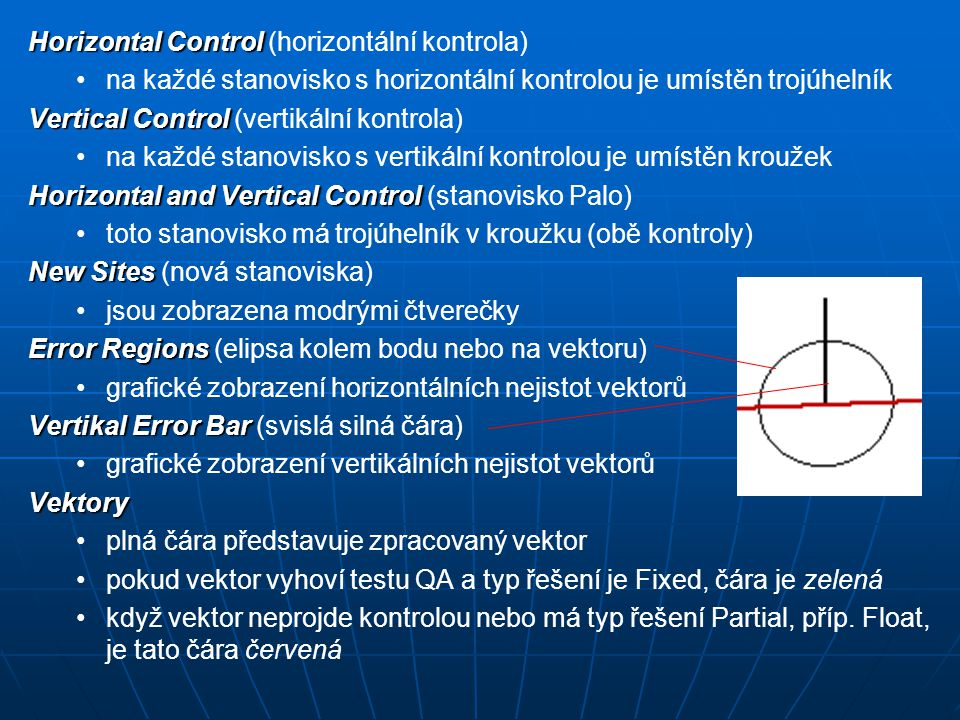 Horizontal Control Horizontal Control (horizontální kontrola) na každé stanovisko s horizontální kontrolou je umístěn trojúhelník Vertical Control Ver