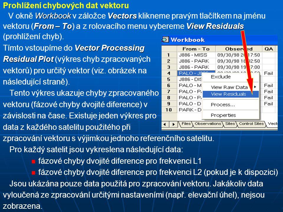 Prohlížení chybových dat vektoru WorkbookVectors V okně Workbook v záložce Vectors klikneme pravým tlačítkem na jménu From – ToView Residuals vektoru (From – To) a z rolovacího menu vybereme View Residuals (prohlížení chyb).