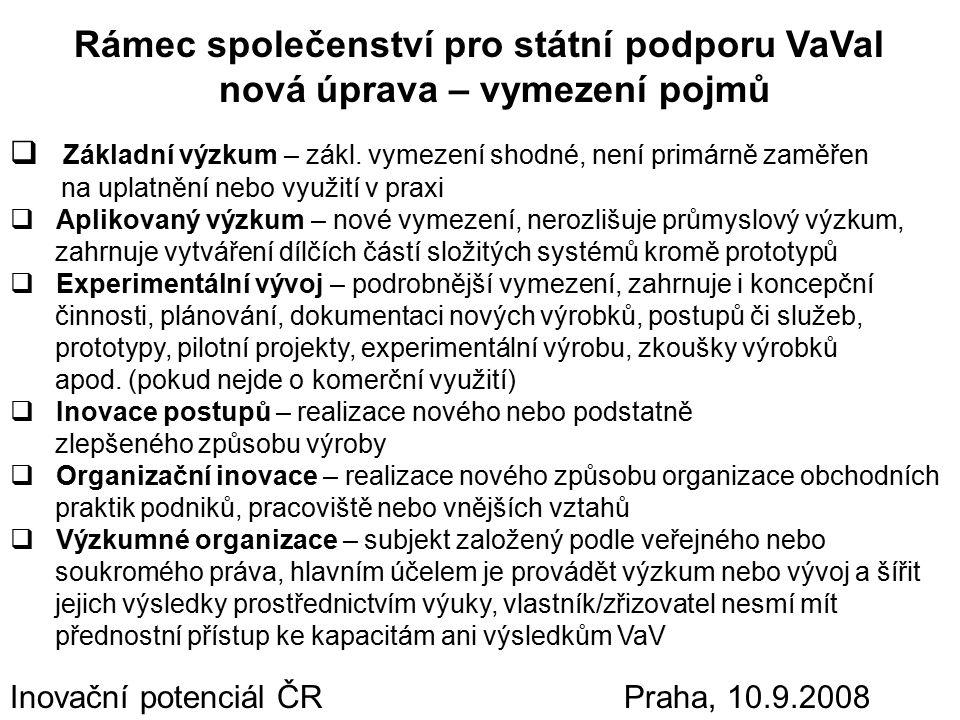 Možné míry podpory Inovační potenciál ČR Praha, 10.9.2008 Malý podnikStřední podnikVelký podnik Základní výzkum 100% Aplikovaný výzkum 70% 60% 50% Aplikovaný výzkum * 80% 75% 65% Experimentální vývoj 45% 35% 25% Experimentální vývoj * 60% 50% 40% v případě: - spolupráce mezi podniky - pro velké podniky: přeshraniční spolupráce s nejméně jedním MSP nebo spolupráce s výzkumnou organizací nebo u aplikovaného výzkumu šíření výsledků
