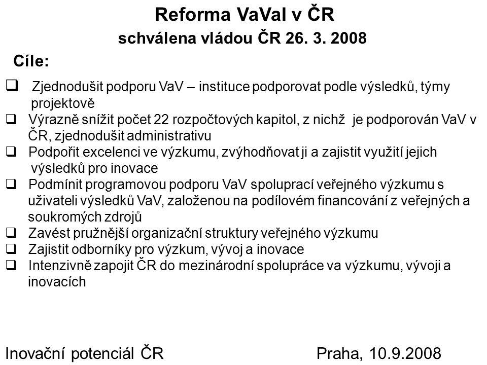 Inovační potenciál ČR Praha, 10.9.2008 Reforma VaVaI v ČR schválena vládou ČR 26. 3. 2008 Cíle:  Zjednodušit podporu VaV – instituce podporovat podle